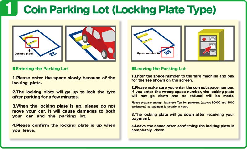 A picture of directions on how to use locking-plate type parking lots in Japan.