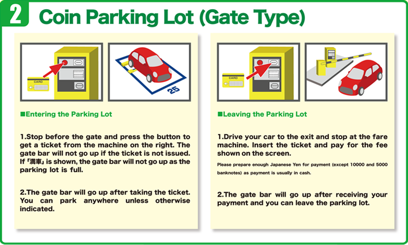 A picture of directions on how to use the gate type parking lots in Japan.