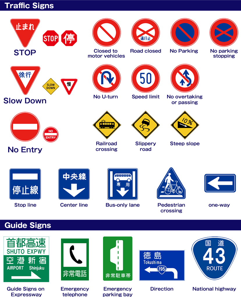 A collection of common Japanese road traffic signs.
